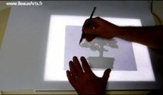 Table lumineuse Artograph LightPad